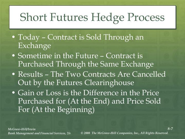 Short Futures Hedge Process