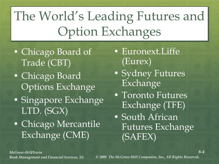 Chicago Board of Trade (CBT)