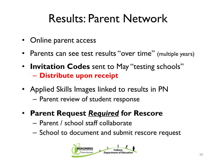 Results: Parent Network