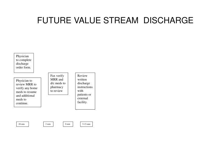 FUTURE VALUE STREAM  DISCHARGE