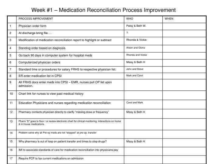 Week #1 – Medication Reconciliation Process Improvement