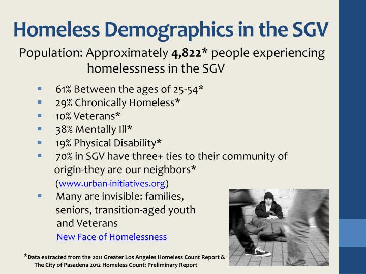 Homeless Demographics in the SGV