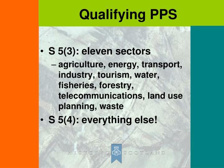 S 5(3): eleven sectors