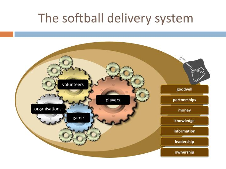The softball delivery system