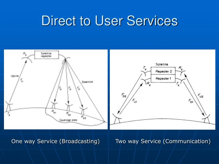 Direct to User Services