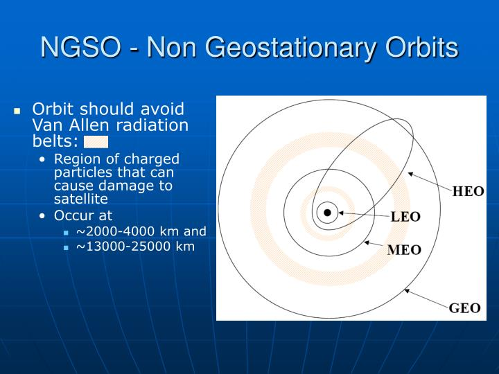 NGSO - Non Geostationary Orbits