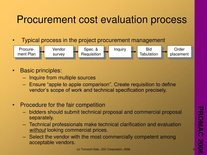 Procurement cost evaluation process