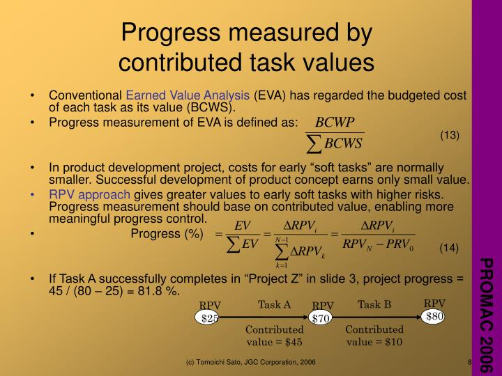 Progress measured by
