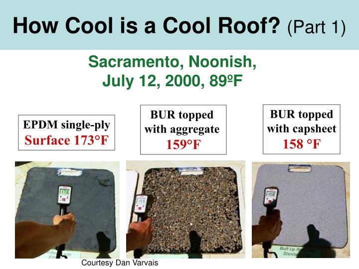 How Cool is a Cool Roof?