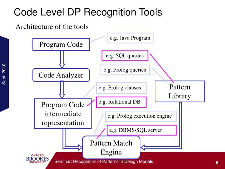 e.g. SQL queries
