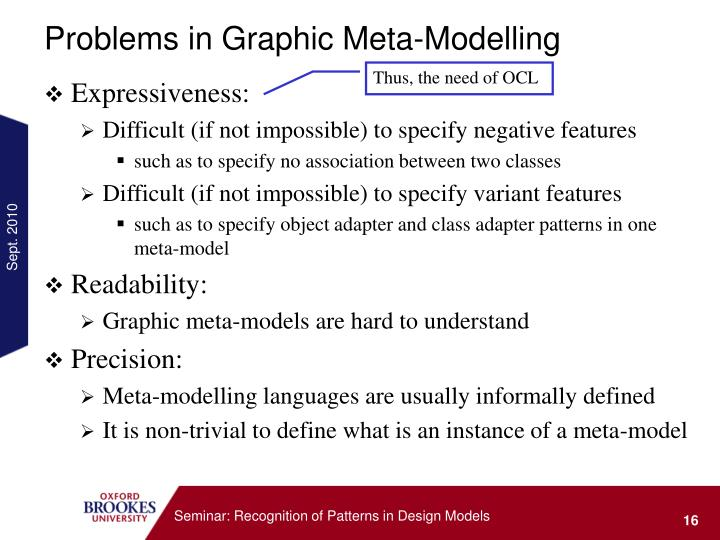 Problems in Graphic Meta-Modelling