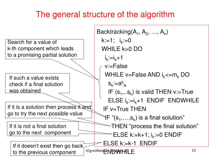 The general structure of the algorithm