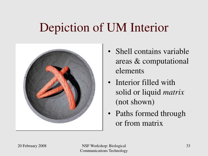 Depiction of UM Interior