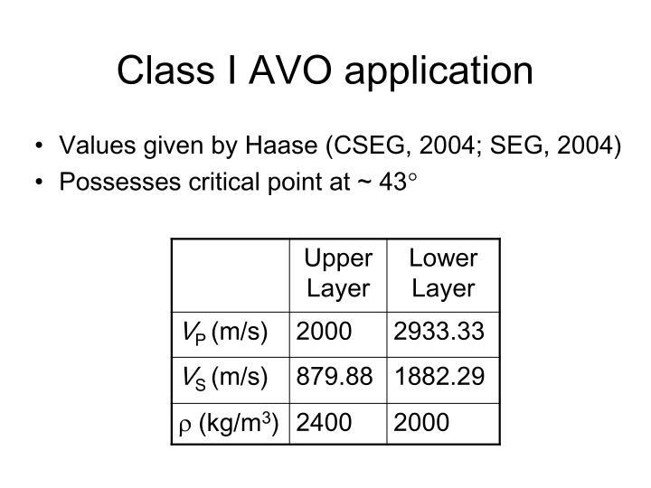 Class I AVO application