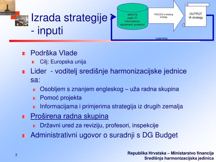 Izrada strategije