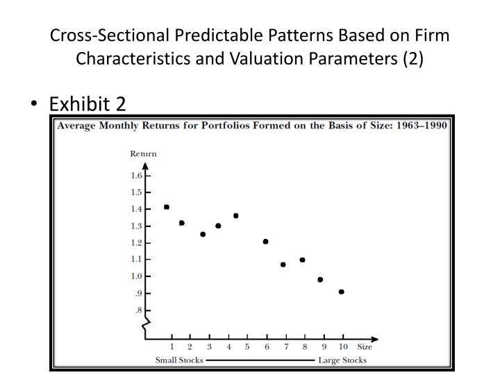 Cross-Sectional Predictable Patterns Based on Firm Characteristics and Valuation Parameters (2)
