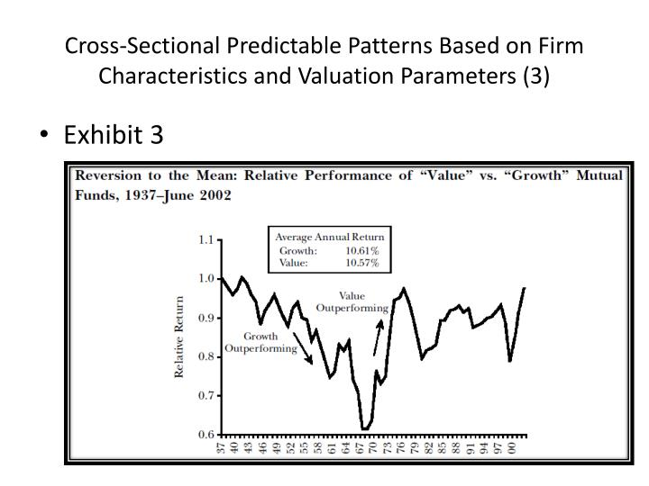 Cross-Sectional Predictable Patterns Based on Firm Characteristics and Valuation Parameters (3)