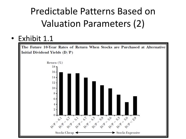 Predictable Patterns Based on Valuation Parameters (2)