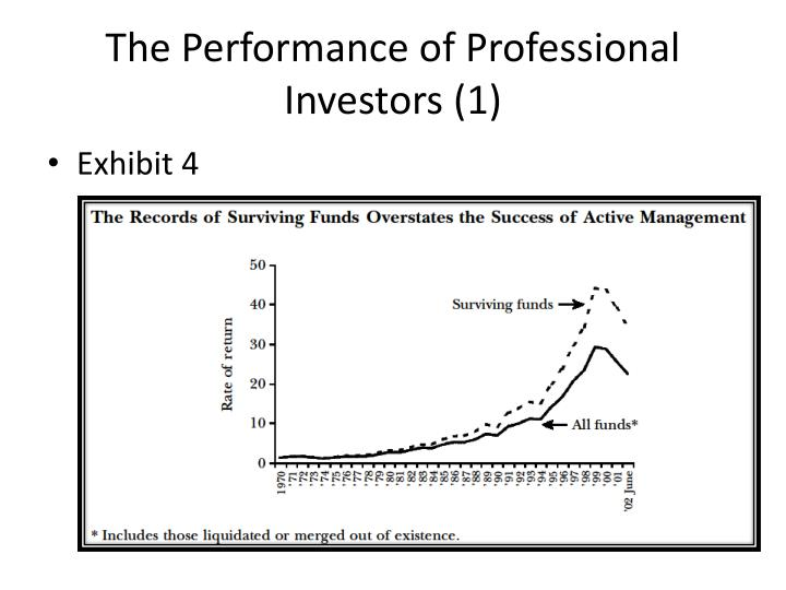 The Performance of Professional Investors (1)
