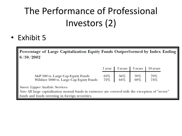 The Performance of Professional Investors (2)