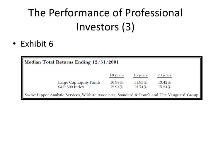 The Performance of Professional Investors (3)
