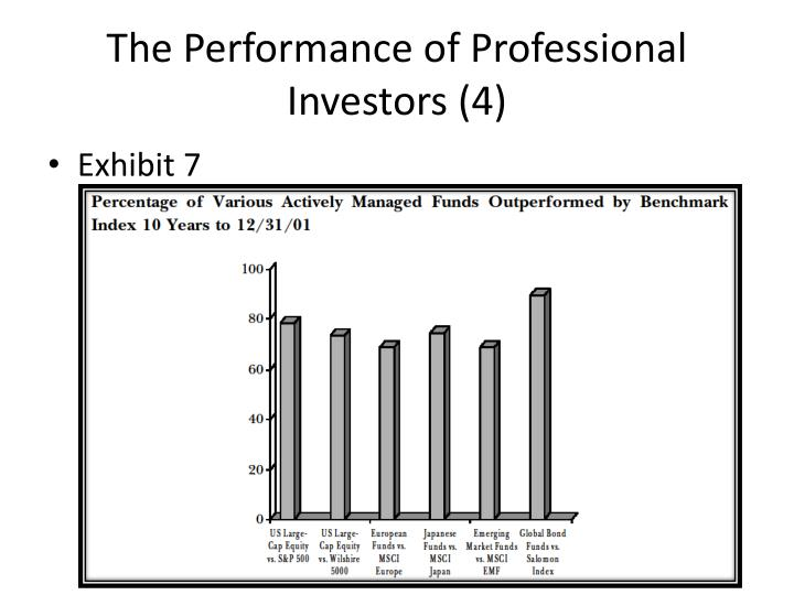 The Performance of Professional Investors (4)