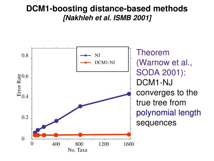 DCM1-boosting distance-based methods