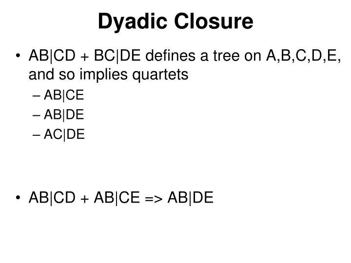 Dyadic Closure