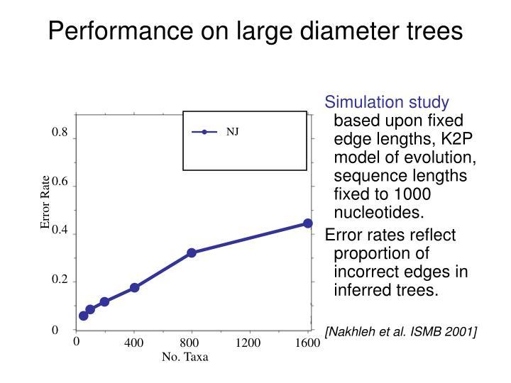 Performance on large diameter trees