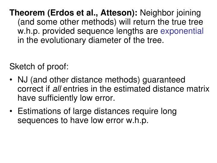 Theorem (Erdos et al., Atteson):