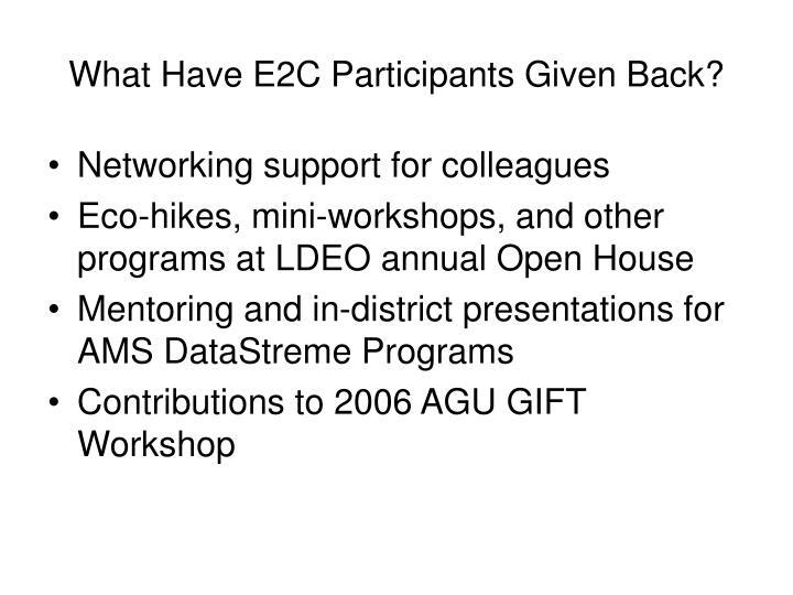 What Have E2C Participants Given Back?