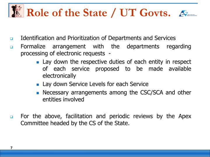 Role of the State / UT Govts.