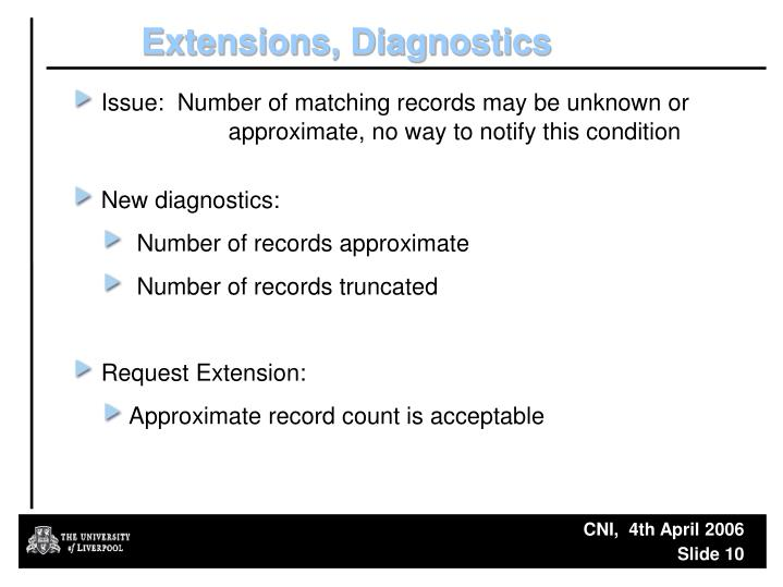 Extensions, Diagnostics