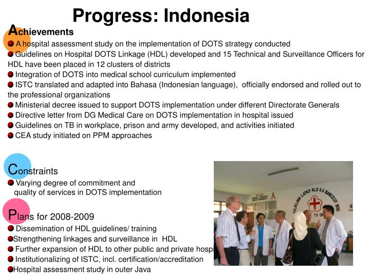 Progress: Indonesia