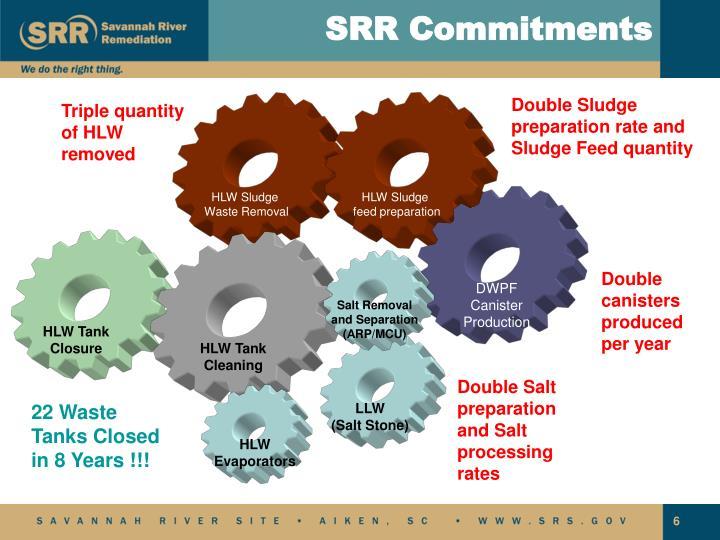SRR Commitments