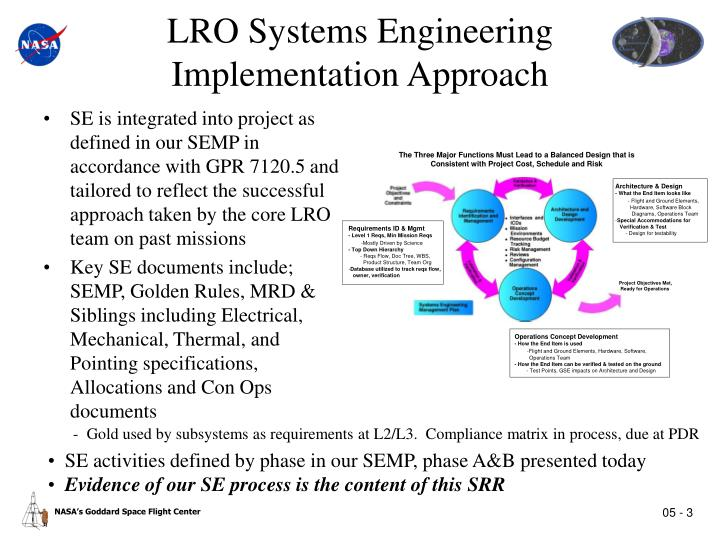 LRO Systems Engineering Implementation Approach