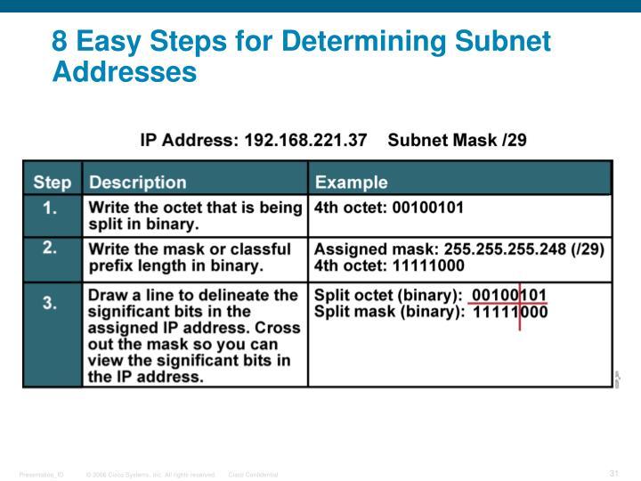 8 Easy Steps for Determining Subnet Addresses