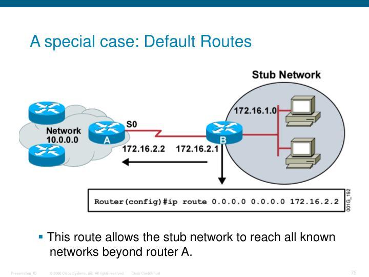A special case: Default Routes