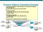 dynamic address translation example