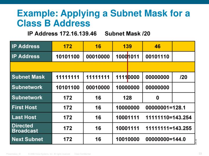 Example: Applying a Subnet Mask for a