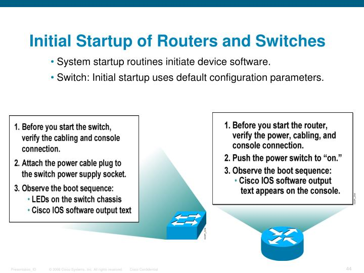 System startup routines initiate device software.