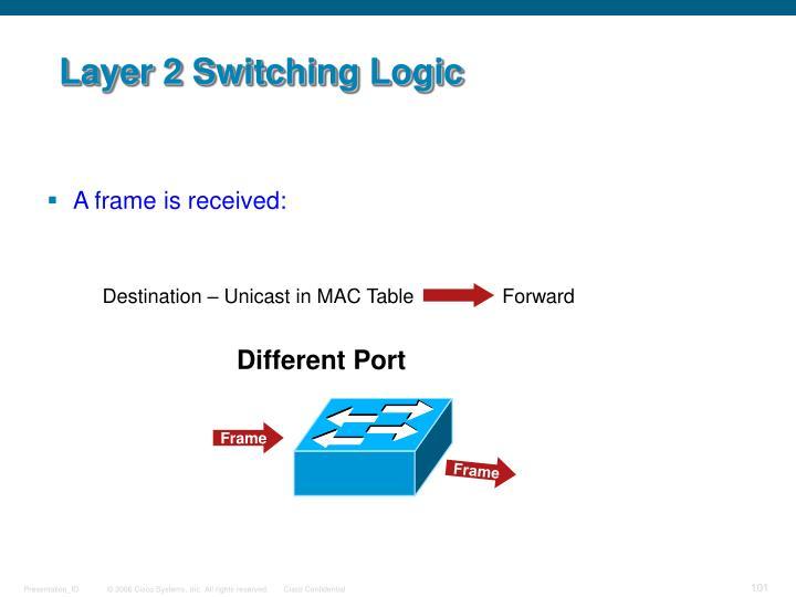 Layer 2 Switching Logic
