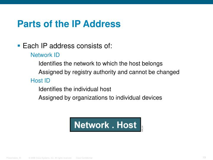Parts of the IP Address