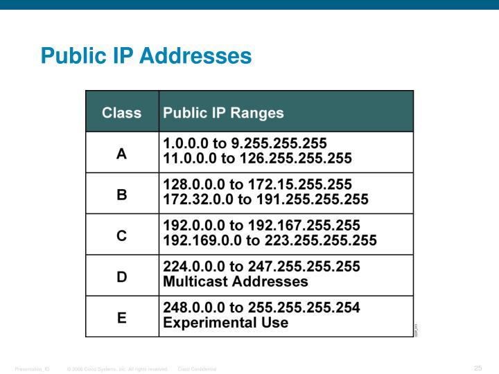 Public IP Addresses
