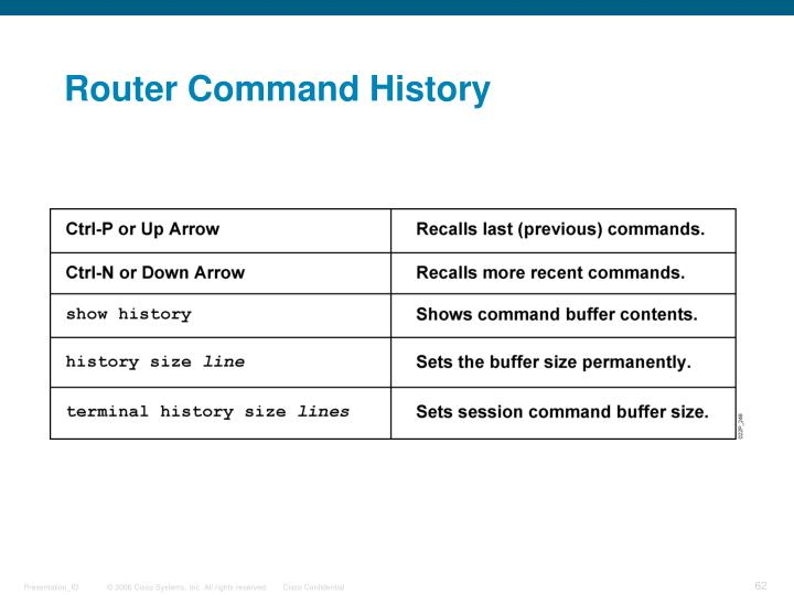 Router Command History