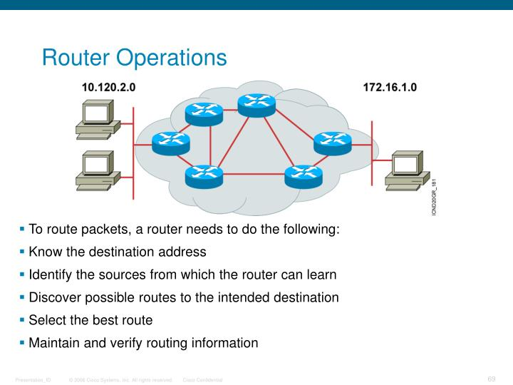 To route packets, a router needs to do the following: