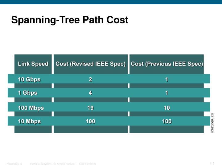 Spanning-Tree Path Cost