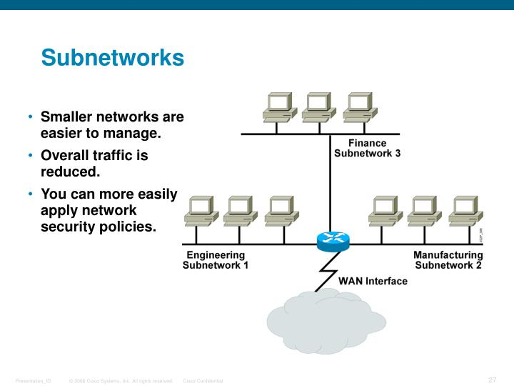 Subnetworks
