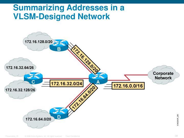 Summarizing Addresses in a VLSM-Designed Network