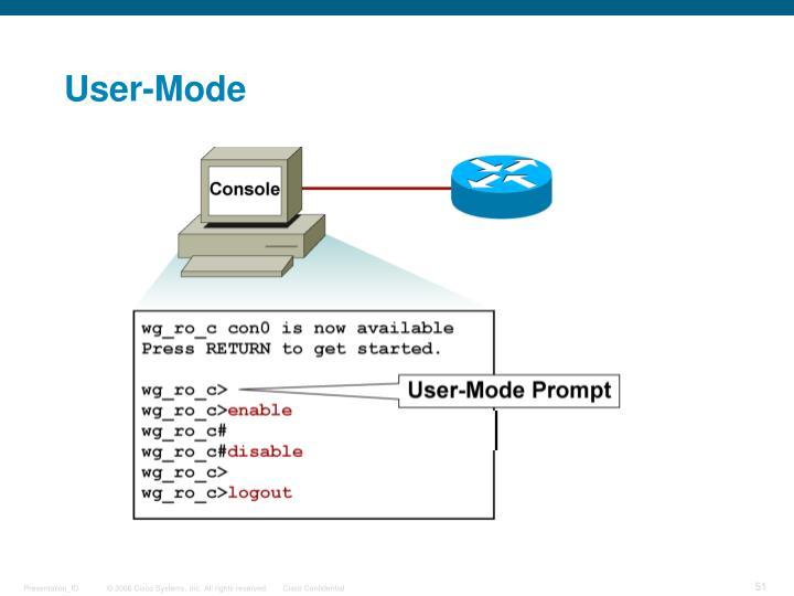 User-Mode